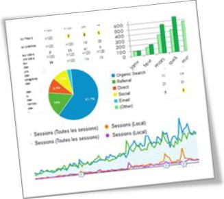 rapports analytics