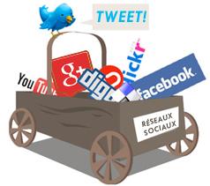 Acquisition de liens via les réseaux sociaux